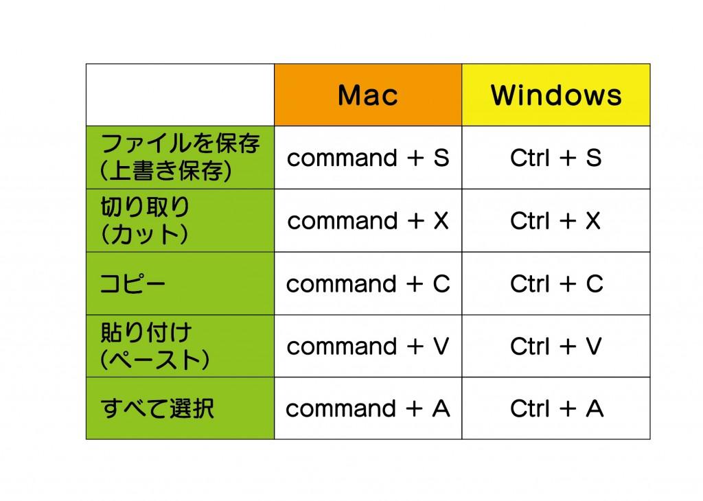 Macキーボード-03