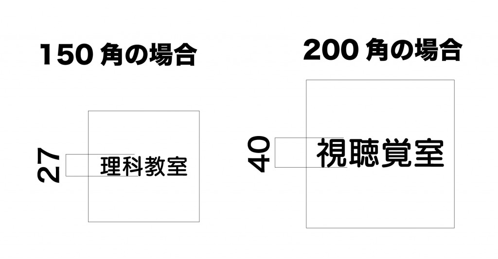 H150200