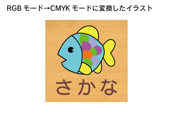 魚 CMYK